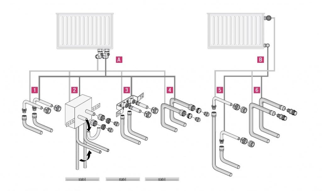 Подключение радиаторов отопление своими руками 978