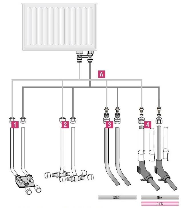 Монтаж радиаторов отопления с нижним подключением своими руками 49